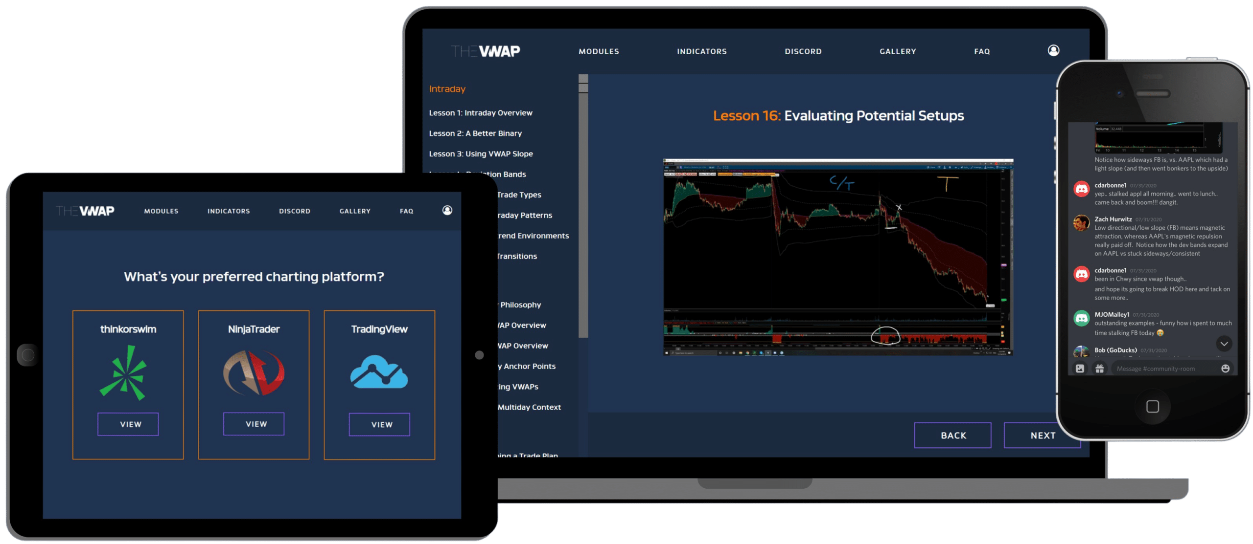 Learn to trade with VWAP